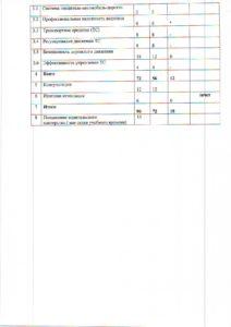 Образовательная программа, Образовательные услуги, Профессиональная подготовка, Повышение квалификации, Профессиональная переподготовка
